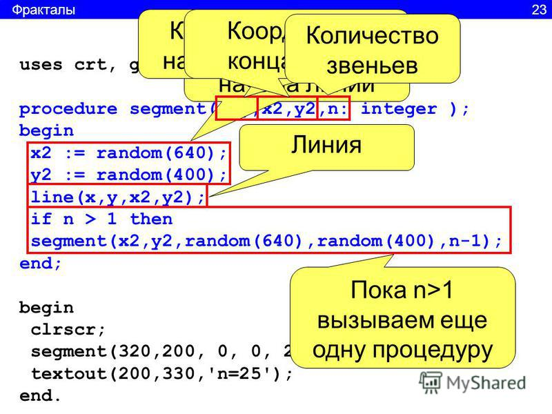 Фракталы 23 uses crt, graphabc; procedure segment(x,y,x2,y2,n: integer ); begin x2 := random(640); y2 := random(400); line(x,y,x2,y2); if n > 1 then segment(x2,y2,random(640),random(400),n-1); end; begin clrscr; segment(320,200, 0, 0, 25); textout(20
