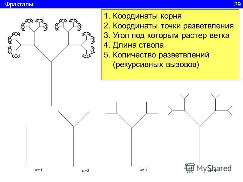 1. Координаты корня 2. Координаты точки разветвления 3. Угол под которым растер ветка 4. Длина ствола 5. Количество разветвлений (рекурсивных вызовов) Фракталы 29