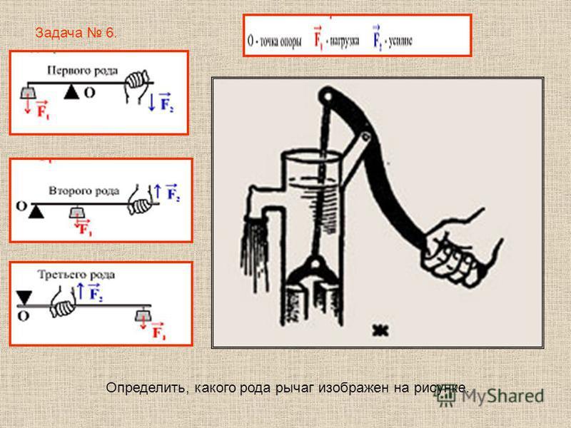 Задача 6. Определить, какого рода рычаг изображен на рисунке.