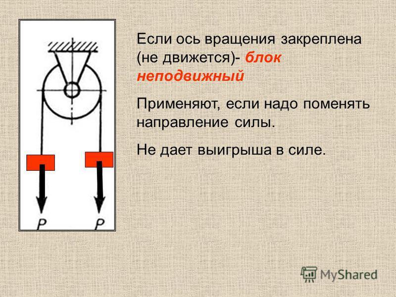 Если ось вращения закреплена (не движется)- блок неподвижный Применяют, если надо поменять направление силы. Не дает выигрыша в силе.