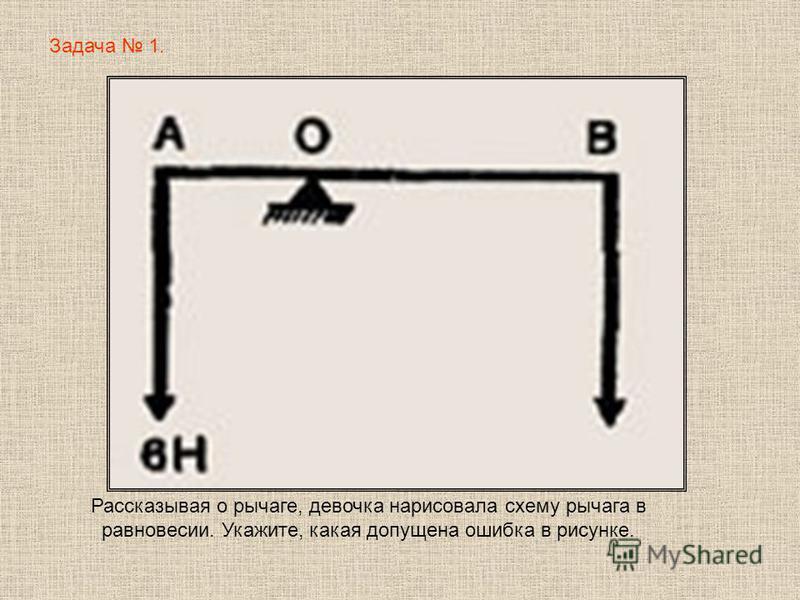 Задача 1. Рассказывая о рычаге, девочка нарисовала схему рычага в равновесии. Укажите, какая допущена ошибка в рисунке.