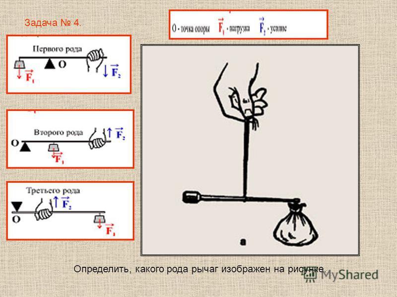 Задача 4. Определить, какого рода рычаг изображен на рисунке.