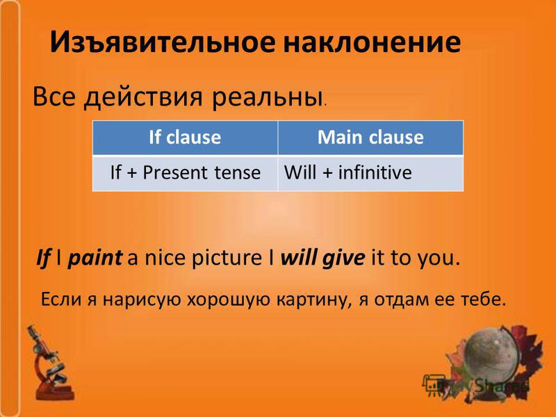 Изъявительное наклонение Все действия реальны. If clauseMain clause If + Present tenseWill + infinitive If I paint a nice picture I will give it to you. Если я нарисую хорошую картину, я отдам ее тебе.