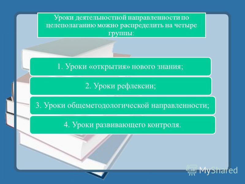Уроки деятельностной направленности по целеполаганию можно распределить на четыре группы: 1. Уроки «открытия» нового знания;2. Уроки рефлексии;3. Уроки общеметодологической направленности;4. Уроки развивающего контроля.