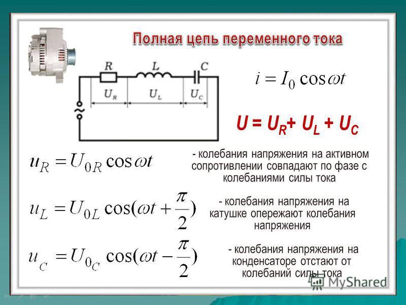 U = U R + U L + U C