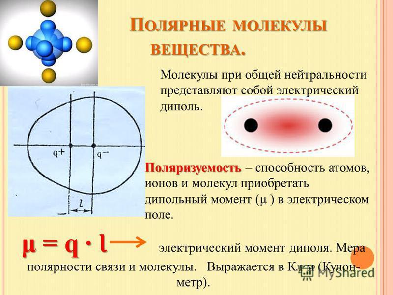 П ОЛЯРНЫЕ МОЛЕКУЛЫ ВЕЩЕСТВА. П ОЛЯРНЫЕ МОЛЕКУЛЫ ВЕЩЕСТВА. Молекулы при общей нейтральности представляют собой электрический диполь. Поляризуемость Поляризуемость – способность атомов, ионов и молекул приобретать дипольный момент (μ ) в электрическом