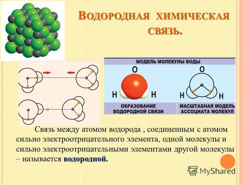 В ОДОРОДНАЯ ХИМИЧЕСКАЯ СВЯЗЬ. В ОДОРОДНАЯ ХИМИЧЕСКАЯ СВЯЗЬ. водородной. Связь между атомом водорода, соединенным с атомом сильно электроотрицательного элемента, одной молекулы и сильно электроотрицательными элементами другой молекулы – называется вод