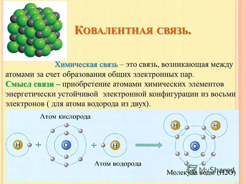 К ОВАЛЕНТНАЯ СВЯЗЬ. К ОВАЛЕНТНАЯ СВЯЗЬ. Химическая связь Химическая связь – это связь, возникающая между атомами за счет образования общих электронных пар. Смысл связи – Смысл связи – приобретение атомами химических элементов энергетически устойчивой