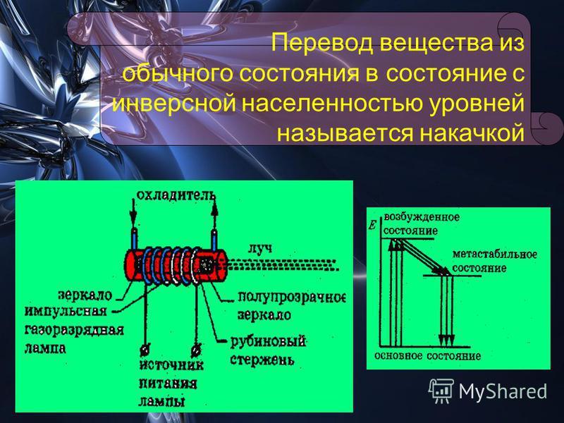 Перевод вещества из обычного состояния в состояние с инверсной населенностью уровней называется накачкой
