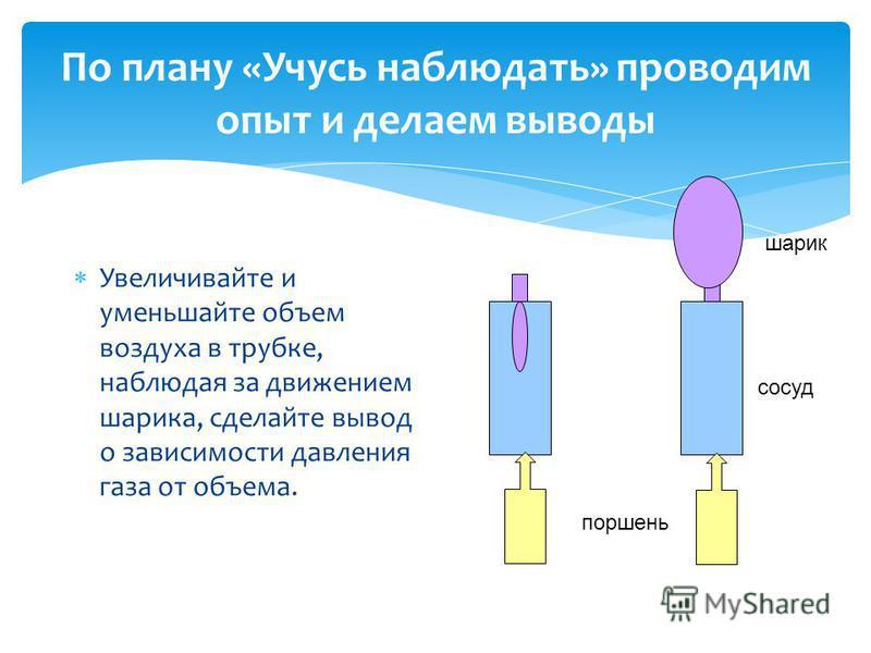 По плану «Учусь наблюдать» проводим опыт и делаем выводы Увеличивайте и уменьшайте объем воздуха в трубке, наблюдая за движением шарика, сделайте вывод о зависимости давления газа от объема. шарик сосуд поршень