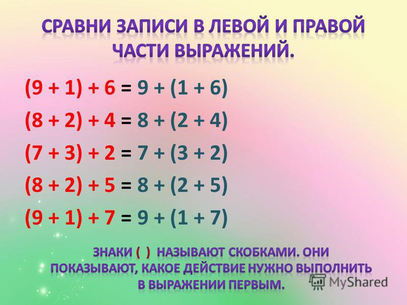 (9 + 1) + 6 = 9 + (1 + 6) (8 + 2) + 4 = 8 + (2 + 4) (7 + 3) + 2 = 7 + (3 + 2) (8 + 2) + 5 = 8 + (2 + 5) (9 + 1) + 7 = 9 + (1 + 7)