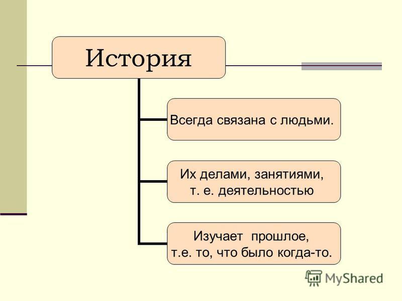 История Всегда связана с людьми. Их делами, занятиями, т. е. деятельностью Изучает прошлое, т.е. то, что было когда-то.