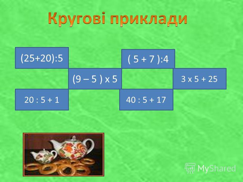 (25+20):5 (9 – 5 ) х 5 ( 5 + 7 ):4 40 : 5 + 1720 : 5 + 1 3 х 5 + 25