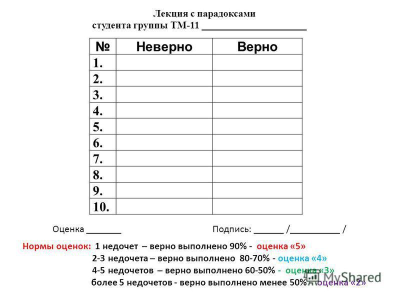 Лекция с парадоксами студента группы ТМ-11 _____________________ Неверно Верно 1. 2. 3. 4. 5. 6. 7. 8. 9. 10. Оценка _______Подпись: ______ /__________ / Нормы оценок: 1 недочет – верно выполнено 90% - оценка «5» 2-3 недочета – верно выполнено 80-70%