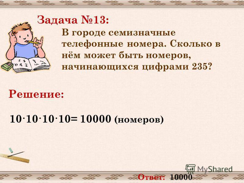 Задача 13: В городе семизначные телефонные номера. Сколько в нём может быть номеров, начинающихся цифрами 235? Решение: 10·10·10·10= 10000 (номеров) Ответ: 10000
