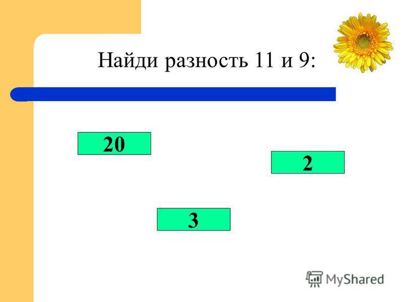 Математика 2 класс. Тест по теме: «Сложение и вычитание в пределах 20»