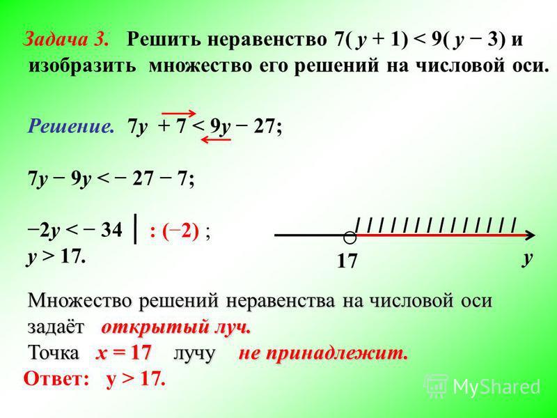 Задача 3. Решить неравенство 7( у + 1) < 9( у 3) и изобразить множество его решений на числовой оси. Решение. 7 у + 7 < 9 у 27; 7 у 9 у < 27 7; 2 у < 34 у > 17. Ответ: у > 17. у I I I I I I I 17 Множество решений неравенства на числовой оси задаёт от
