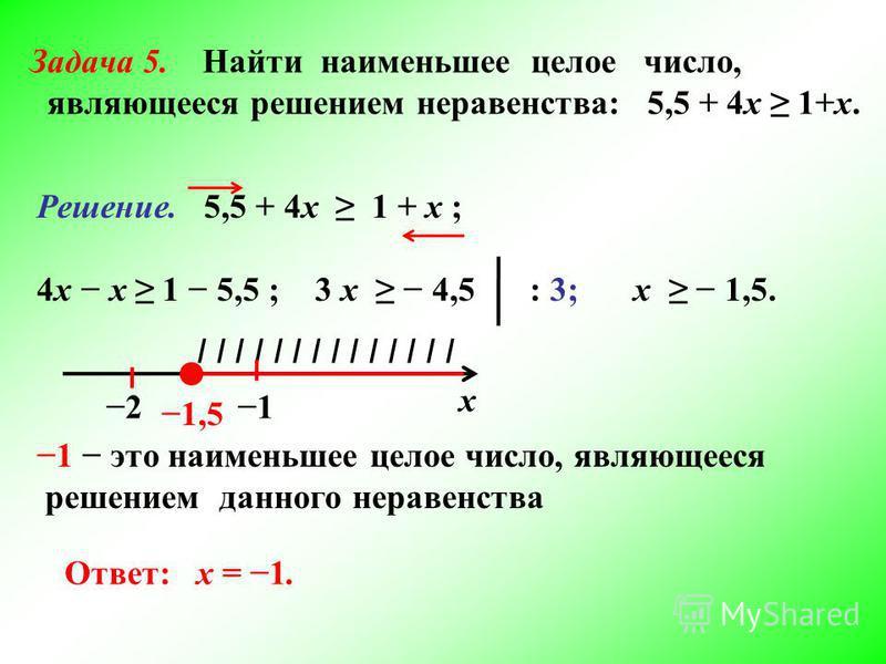 Задача 5. Найти наименьшее целое число, являющееся решением неравенства: 5,5 + 4 х 1+х. Решение. 5,5 + 4 х 1 + х ; 4 х х 1 5,5 ; I I I I I I I 1,5 12 х 1 это наименьшее целое число, являющееся решением данного неравенства Ответ: х = 1. 3 х 4,5 х 1,5.
