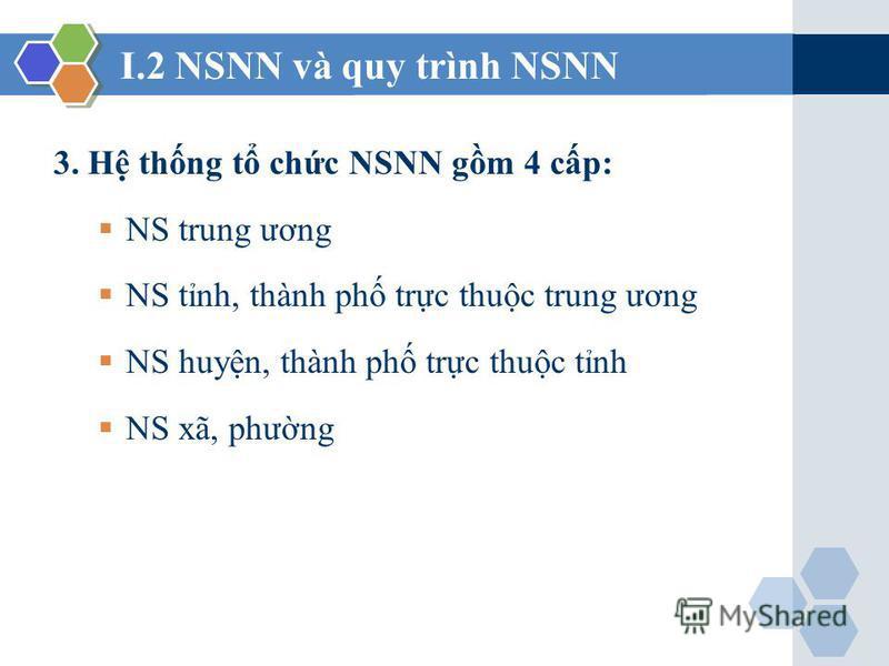 I.2 NSNN và quy trình NSNN 3. H thng t chc NSNN gm 4 cp: NS trung ương NS tnh, thành ph trc thuc trung ương NS huyn, thành ph trc thuc tnh NS xã, phưng