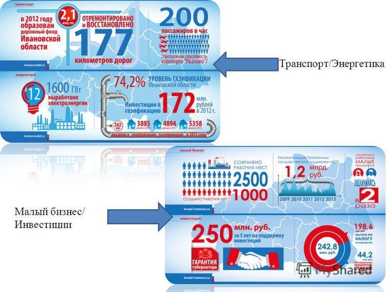 Транспорт/Энергетика Малый бизнес/ Инвестиции
