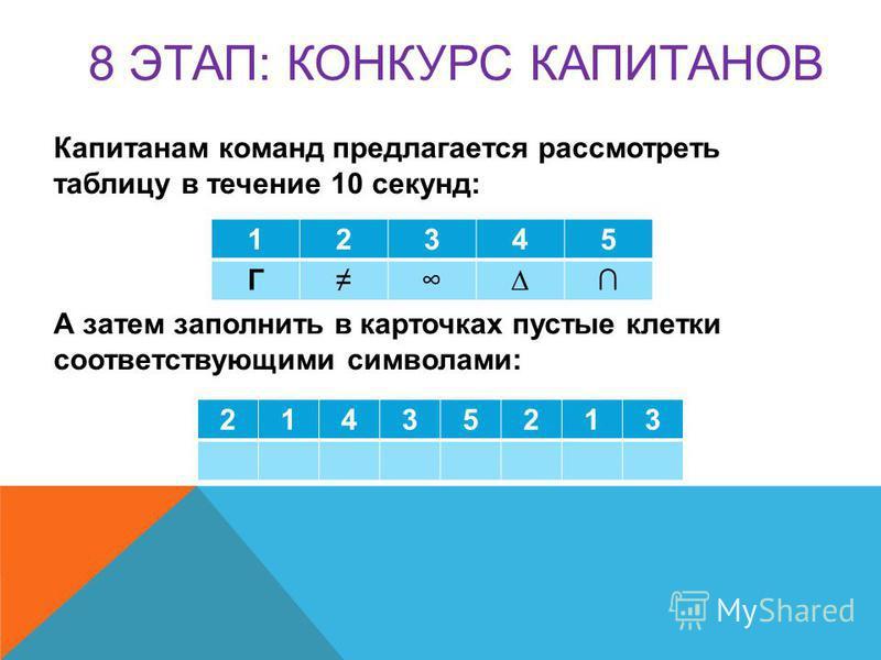 Капитанам команд предлагается рассмотреть таблицу в течение 10 секунд: А затем заполнить в карточках пустые клетки соответствующими символами: 8 ЭТАП: КОНКУРС КАПИТАНОВ 21435213 12345 Г