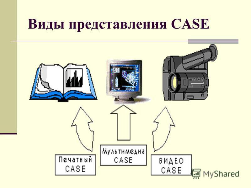 Виды представления CASE