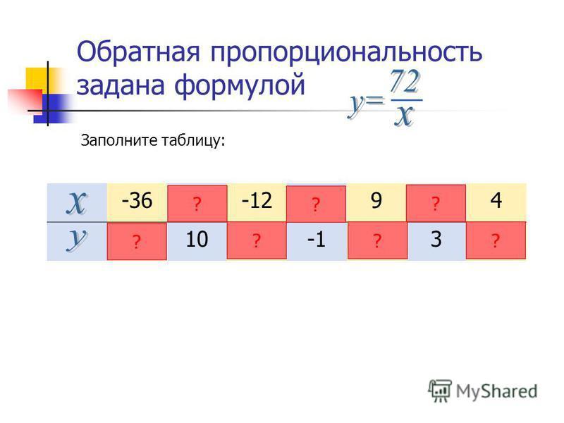 Обратная пропорциональность задана формулой Заполните таблицу: -367,2-12-729244 -210-68318 ? ? ? ? ? ? ?