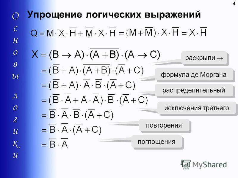 4 Упрощение логических выражений раскрыли формула де Моргана распределительный исключения третьего повторения поглощения