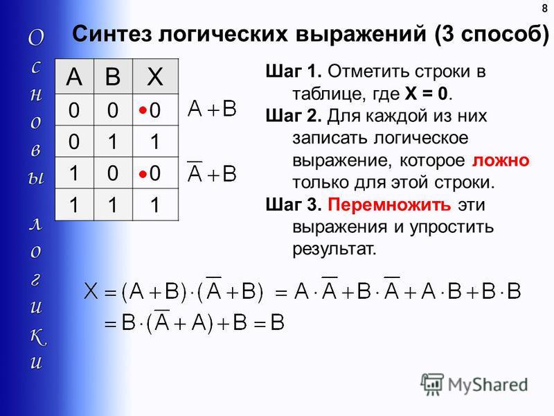 Синтез логических выражений (3 способ) 8 ABX 000 011 100 111 Шаг 1. Отметить строки в таблице, где X = 0. Шаг 2. Для каждой из них записать логическое выражение, которое ложно только для этой строки. Шаг 3. Перемножить эти выражения и упростить резул
