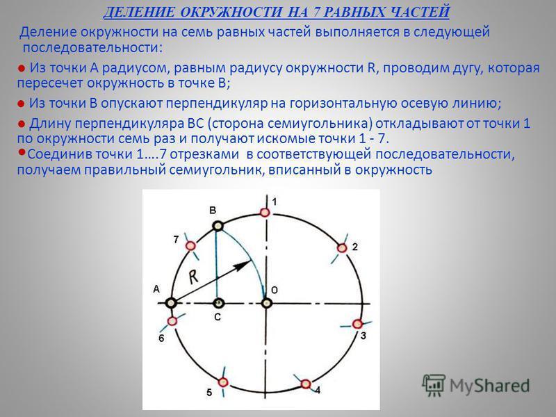 ДЕЛЕНИЕ ОКРУЖНОСТИ НА 7 РАВНЫХ ЧАСТЕЙ Деление окружности на семь равных частей выполняется в следующей последовательности: Из точки А радиусом, равным радиусу окружности R, проводим дугу, которая пересечет окружность в точке В; Из точки В опускают пе