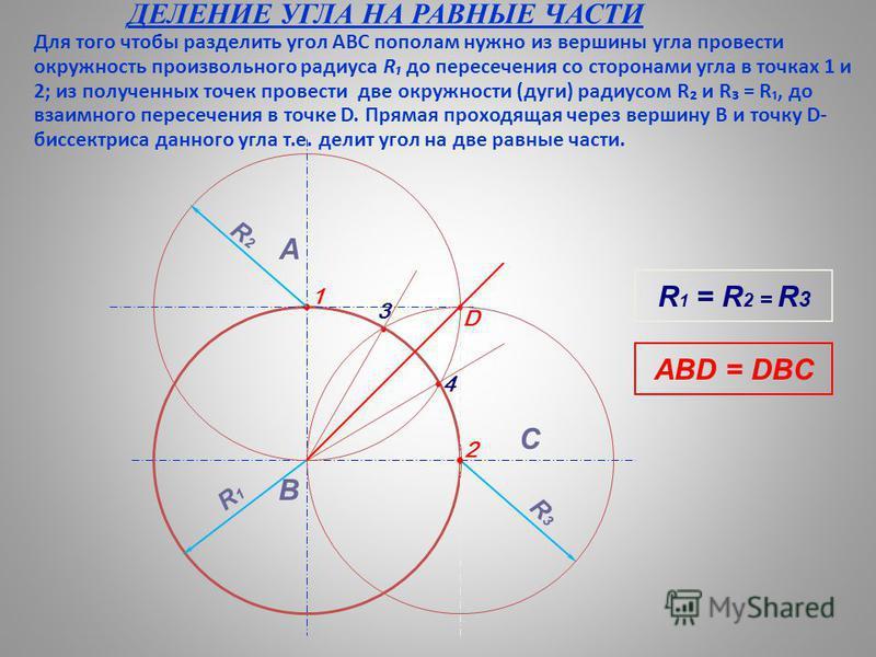 ДЕЛЕНИЕ УГЛА НА РАВНЫЕ ЧАСТИ Для того чтобы разделить угол АВС пополам нужно из вершины угла провести окружность произвольного радиуса R до пересечения со сторонами угла в точках 1 и 2; из полученных точек провести две окружности (дуги) радиусом R и