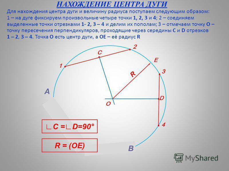 НАХОЖДЕНИЕ ЦЕНТРА ДУГИ Для нахождения центра дуги и величину радиуса поступаем следующим образом: 1 – на дуге фиксируем произвольные четыре точки 1, 2, 3 и 4; 2 – соединяем выделенные точки отрезками 1- 2, 3 – 4 и делим их пополам; 3 – отмечаем точку
