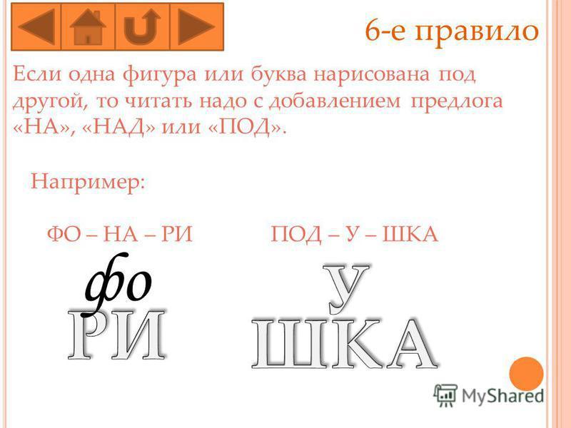 6-е правило Если одна фигура или буква нарисована под другой, то читать надо с добавлением предлога «НА», «НАД» или «ПОД». фо Например: ФО – НА – РИ ПОД – У – ШКА
