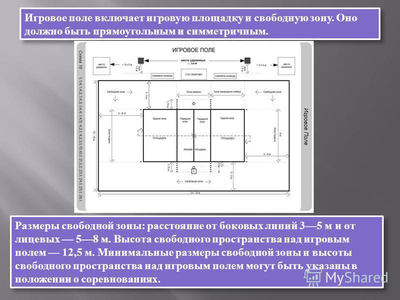 Игровое поле включает игровую площадку и свободную зону. Оно должно быть прямоугольным и симметричным. Размеры свободной зоны: расстояние от боковых линий 35 м и от лицевых 58 м. Высота свободного пространства над игровым полем 12,5 м. Минимальные ра