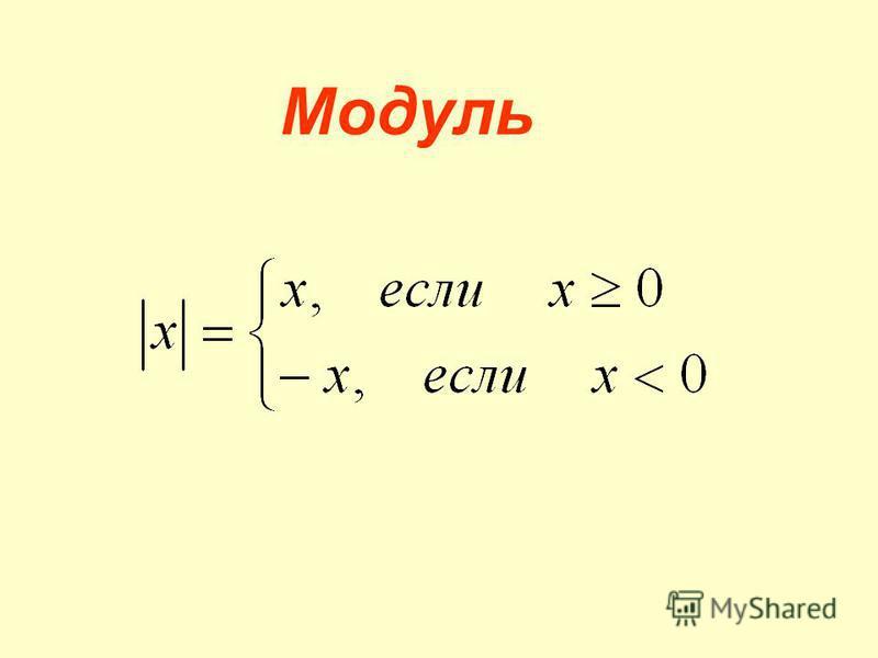 Преобразование графика функции y=f(x) Функция y=f(x)+b Параллельный перенос его вдоль ОУ на b единиц y=f(x-a) Параллельный перенос его вдоль ОХ на а единиц y=kf(x) Растяжение вдоль оси ОУ с коэффициентом k (k>1 растяжение, 0<k<1 сжатие) y=f(kх) Растя