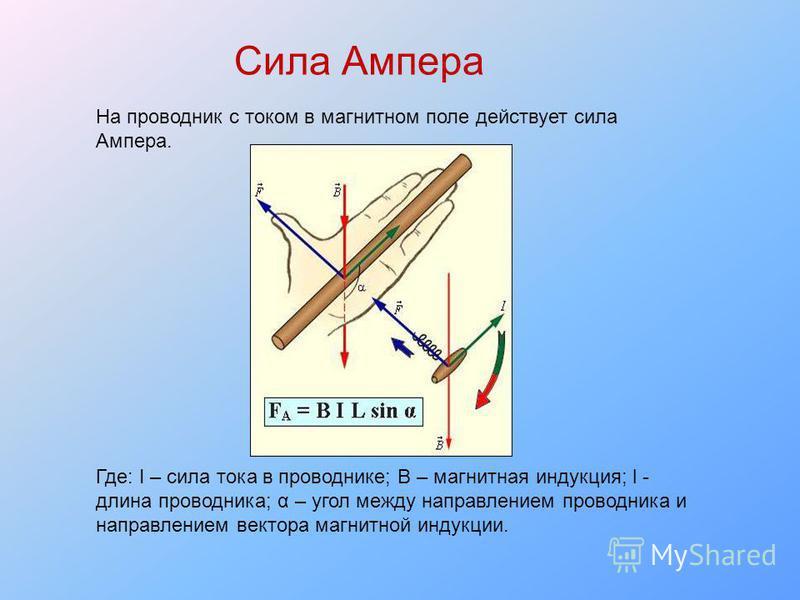 Сила Ампера На проводник с током в магнитном поле действует сила Ампера. Где: I – сила тока в проводнике; В – магнитная индукция; l - длина проводника; α – угол между направлением проводника и направлением вектора магнитной индукции.