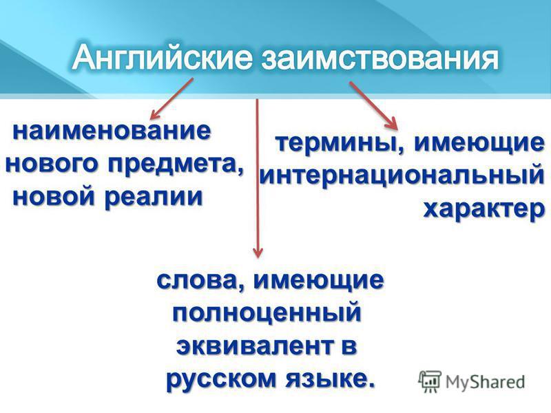 наименование наименование нового предмета, новой реалии новой реалии слова, имеющие полноценный эквивалент в слова, имеющие полноценный эквивалент в русском языке. русском языке. термины, имеющие термины, имеющие интернациональный характер