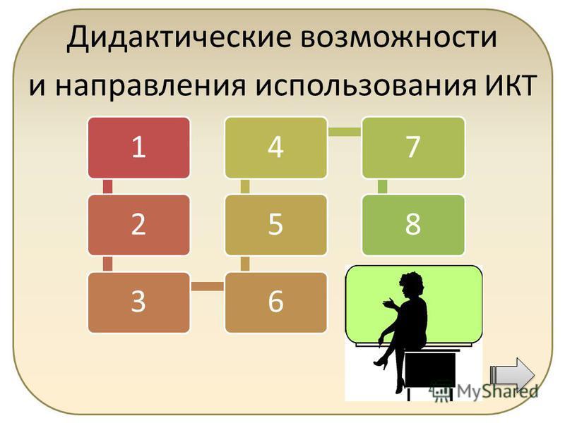 Дидактические возможности 12365478 и направления использования ИКТ
