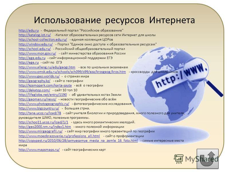 Использование ресурсов Интернета http://edu.ruhttp://edu.ru - Федеральный портал