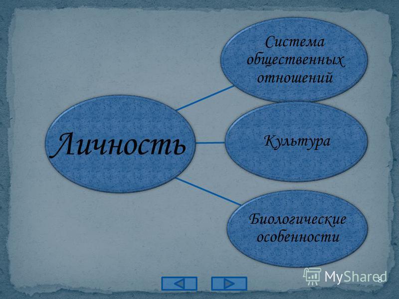 Система общественных отношений Культура Биологические особенности 8