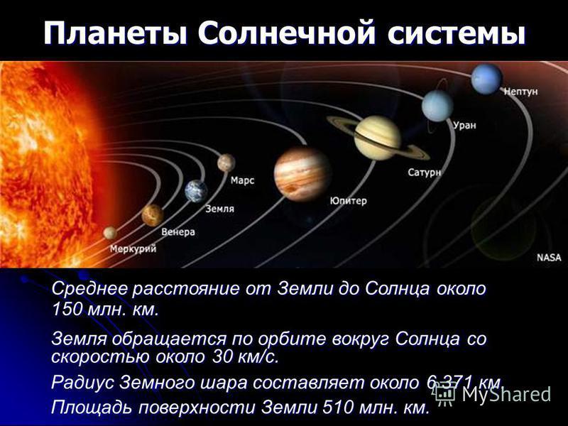 Схема земли солнце сатурн