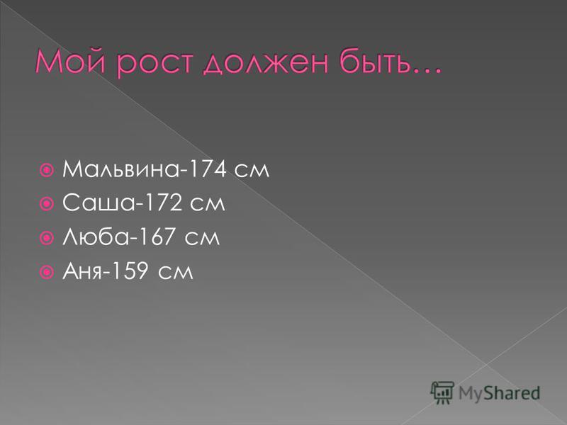 Мальвина-174 см Саша-172 см Люба-167 см Аня-159 см