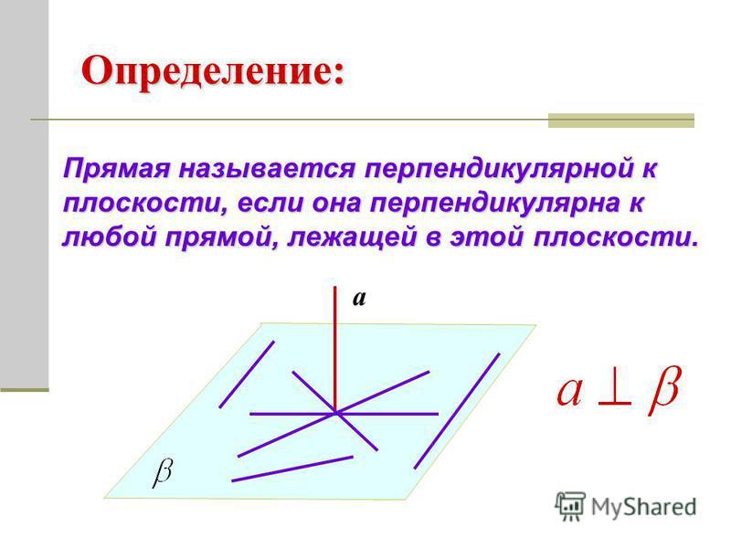 Определение: а Прямая называется перпендикулярной к плоскости, если она перпендикулярна к любой прямой, лежащей в этой плоскости.