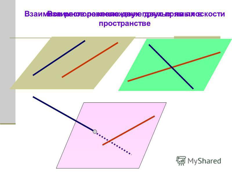 Взаимное расположение двух прямых на плоскости Взаимное расположение двух прямых в пространстве