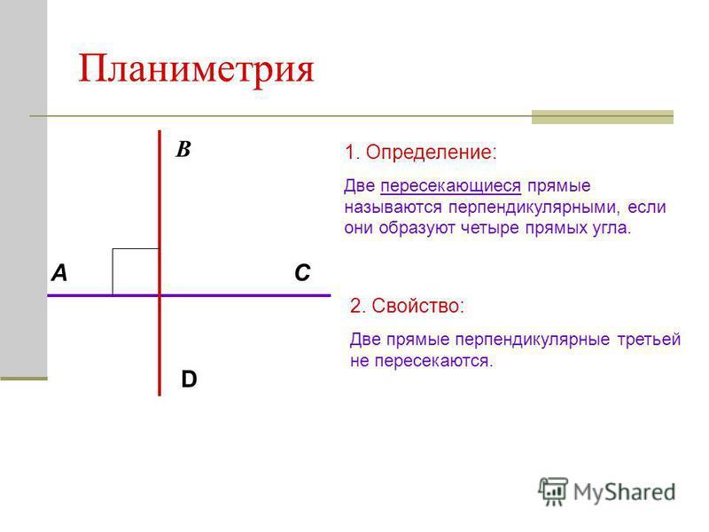 Планиметрия D A В С 1. Определение: Две пересекающиеся прямые называются перпендикулярными, если они образуют четыре прямых угла. 2. Свойство: Две прямые перпендикулярные третьей не пересекаются.