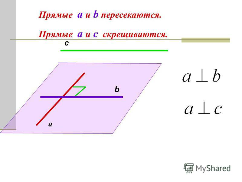 b а c Прямые а и b пересекаются. Прямые а и с скрещиваются.
