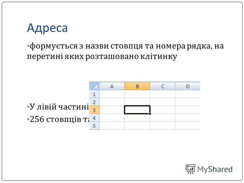 Адреса формується з назви стовпця та номера рядка, на перетині яких розташовано клітинку У лівій частині рядка формул 256 стовпців та 65 536 рядків