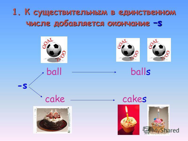 1. К существительным в единственном числе добавляется окончание –s ball -s cake balls cakes
