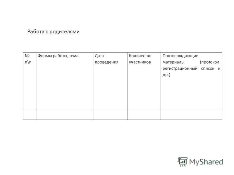 п\п Формы работы, тема Дата проведения Количество участников Подтверждающие материалы (протокол, регистрационный список и др.) Работа с родителями