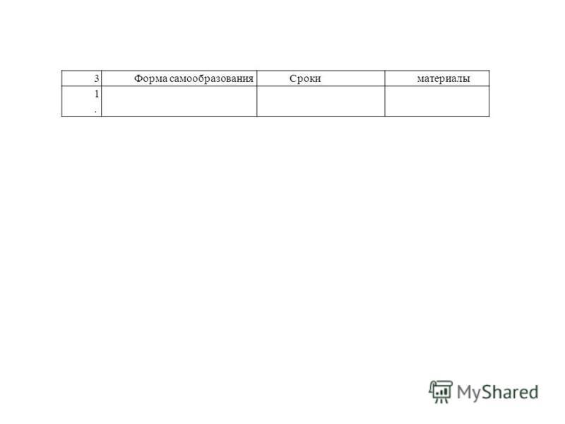 3Форма самообразования Срокиматериалы 1.1.